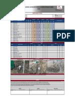 REPORTE DIARIO N° 03 - LIMPIEZA DE CANAL DE MATERIAL SEDIMENTADO 10-05-2017.xlsx