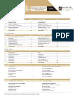 BBA Course Outline - Manipal University Dubai