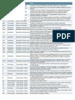 306844309-Step-1-Uworld.pdf