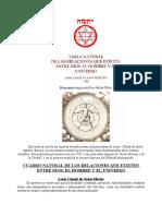dios,_el_hombre_y_el_universo,_relaciones_entre_-_l.c._de_saint-martin.pdf