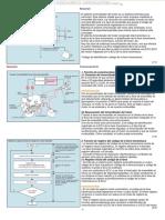 Manual Sistema Inmovilizador Motor Ecu Componentes Funcionamiento