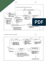 Flujo-grama y Mapeo de Procesos