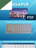 Singapur PDFF}