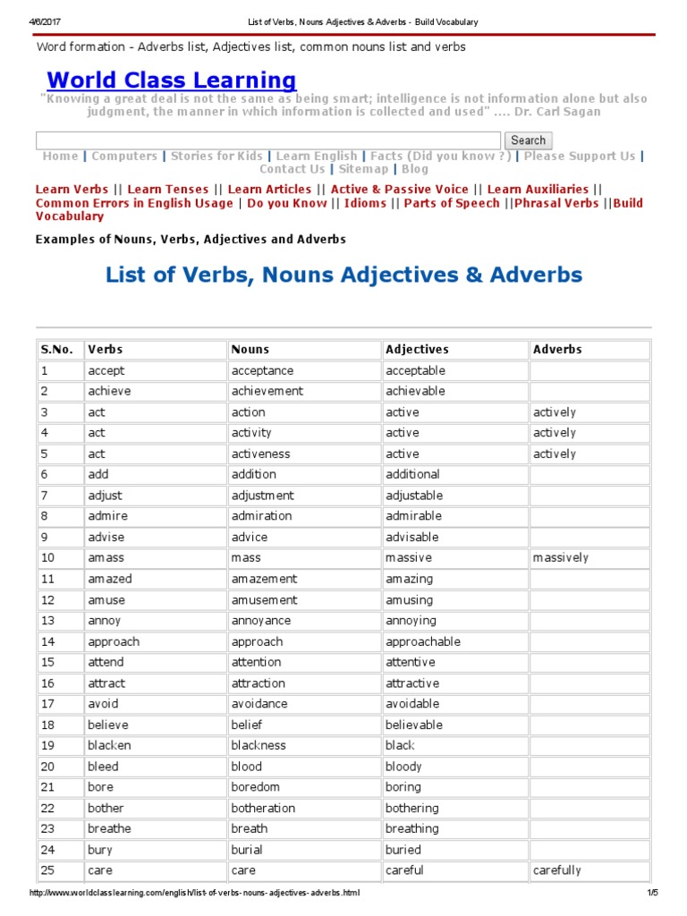 Worksheet Adverbs List For Kids list of verbs nouns adjectives adverbs build vocabulary adverb verb