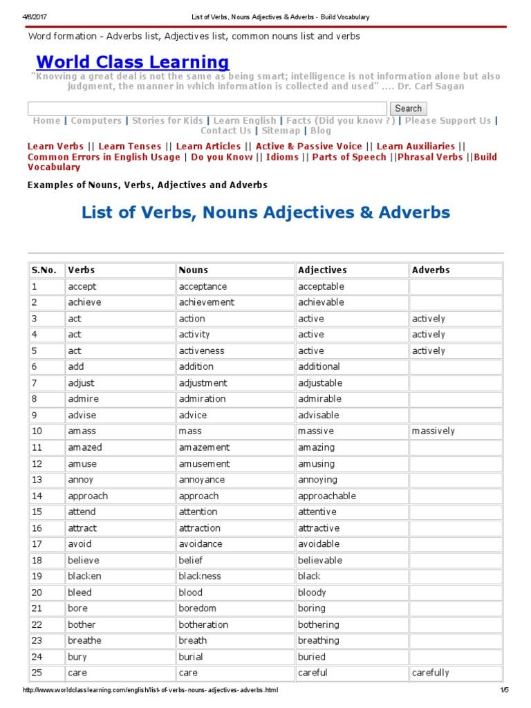List Of Verbs Nouns Adjectives Adverbs Build Vocabulary