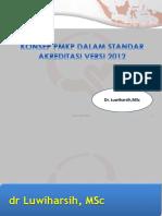 1. Konsep Peningkatan Mutu Dlm Stad Akreditasi Versi 2012