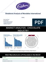Breakeven Analysis of Mondelez International