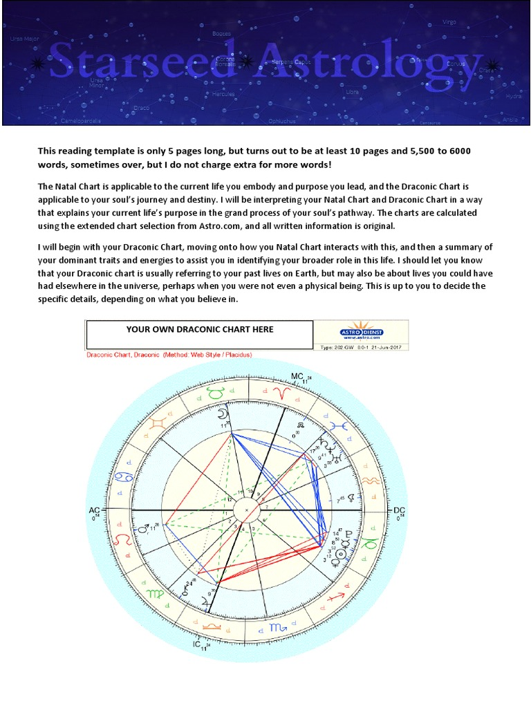 Starseed Astrology Reading Template | Horoscope | Astrological Sign