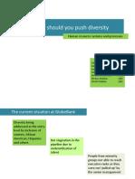 How Hard Should You Push Diversity