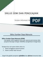 Bab 7 - Siklus SDM