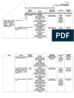 Planul Anual de Acțiuni Al Ministerului Finanțelor Pentru Anul 2016, Actualizat