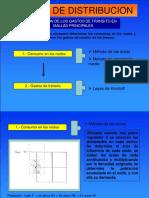 Asignacion de Gastos Tema 7.5.ppt
