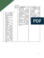 Bab 35 Implementasi Dan Evaluasi (32)