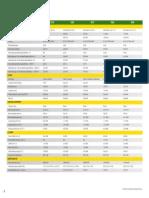 s-series_combines_specs.pdf