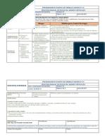 procedimiento escrito para labores en vertical
