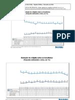 Pesquisa Data Folha Evolução das Religiões dos Brasileiros 2016