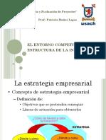 Tema 2-A Entorno-estructura de La Industria