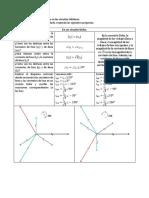 TE-T5_Estudio de Circuitos Trifásicos_Patarroyo-Hernan