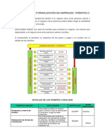 Constitución y Formalización de Empresas