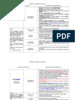59306532-Resumen-Modos-de-Produccion.doc