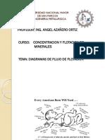 1.-Diagramas-de-flotacion.ppt