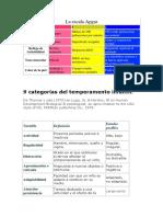 [09]Apgar - Temperamento.pdf