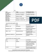 [12]Sintesis del Desarrollo Psicologico - M.G. Gonzalez.pdf