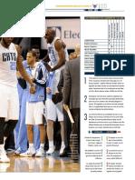 NBA 15-16_ CHarlotte