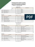 CURRICULA silabus.pdf