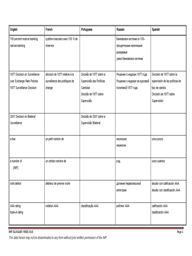 FMI glossary.pdf | Actuarial Science | International Monetary Fund