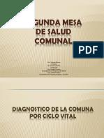Segunda Mesa de Salud Comunal Final