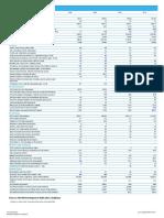 Estadisticas de mexico.pdf