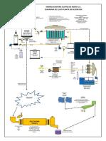 Flow sheet Desorcion abr-2016.docx