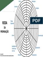 Roda_da_Preparacao.pdf