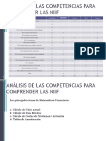 Conocimientos de Matematicas Financieras y Finanzas Para Niif