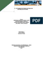 Resumen Distribution System Mana Pan