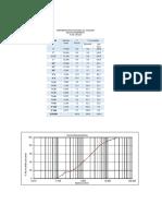 Método de Ensayo Para El Análisis Granulométrico n