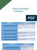 DIAPOS DO Diagnóstico Del Análisis Cualitativo