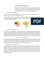 Leyes de la termodinámica.pdf