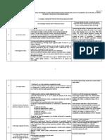 Anexa_7 ,termene legale acord de mediu.pdf