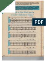 Escalas - Método Master de Violão & Guitarra - Editora Escala