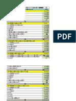 CSWIP 3.1 fee
