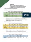 Ratios de Endeudamiento Mejorado (1)