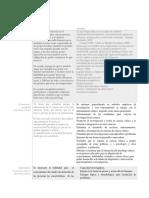 Análisis de La Entrevista Propedeutica en Psicologia Clinica