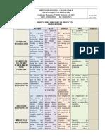 rbricaparaevaluarlosproyectos-130920233117-phpapp02