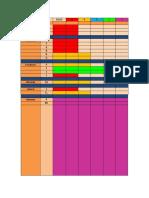Tabla de Procesos Simplificacion Fonologica (1)