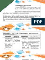 Guía de Actividades y Rúbrica de Evaluación - Tarea 4 - 361