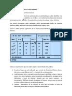 Especificaciones Tecnicas y Aplicaciones