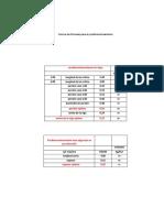Trabajo de Metrado de Analisis 1