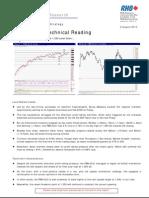 Market Technical Reading - Heading Towards The 1,390 Level Soon… - 02/08/2010